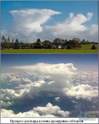 Процесс распада кучево-дождевых облаков